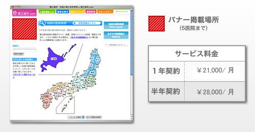 バナー掲載:日本地図