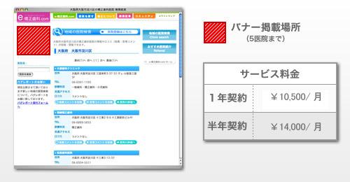 バナー掲載:大阪府 地域・路線別