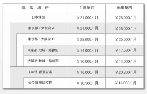 バナースポンサー料金